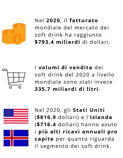 Dati di mercato - PXR Italy