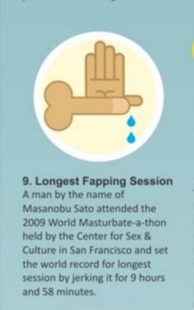 Sexual World Record Book