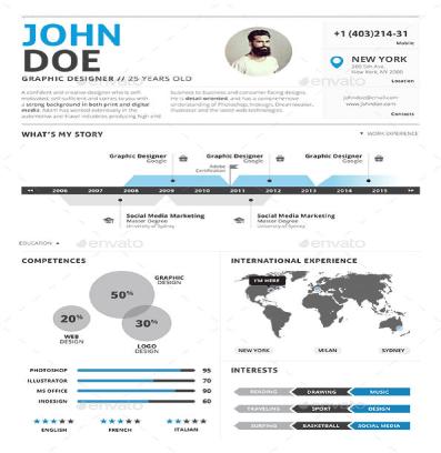 Infographic-Resume-CV