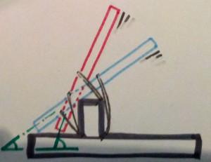 """Skiss från sidan - genom att flytta """"slungarmen"""" ändras möjlig slutvinkel."""