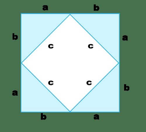 Proof pythagorean theorem