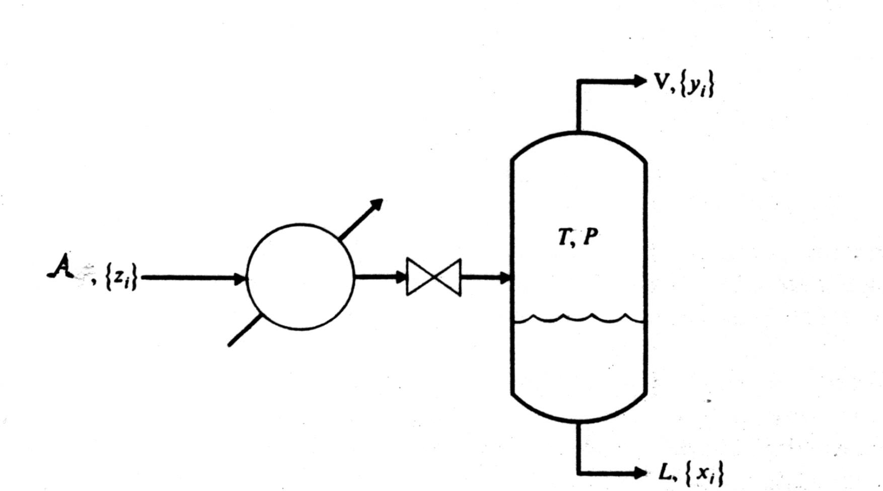 14 Calculo Del Flash Isotermico T P