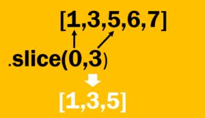 JavaScript-Array-Slice-300x172