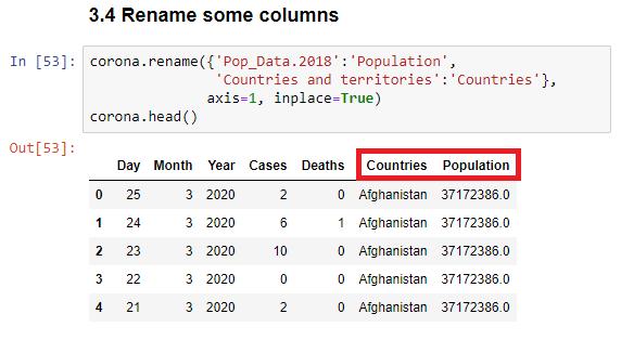 تحليل بيانات فيروس كورونا - تغيير اسماء الأعمدة
