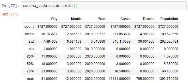 تحليل بيانات فيروس كورونا - الحصول على معلومات احصائية في اطار البيانات