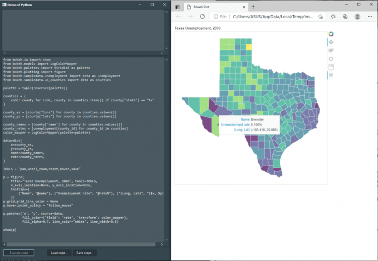 Learn To Build A GUI For These 10 Ultimate Python AI Libraries - Texas, Y'all