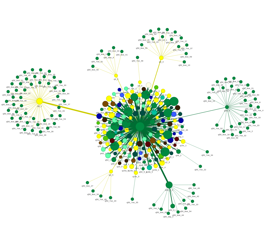 Interactive Network Visualizations Pyvis 0 1 3 1