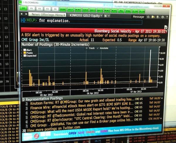 Bloomberg social media velocity alerts.