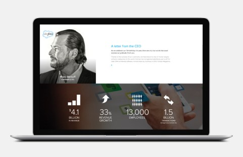 Salesforce online annual report