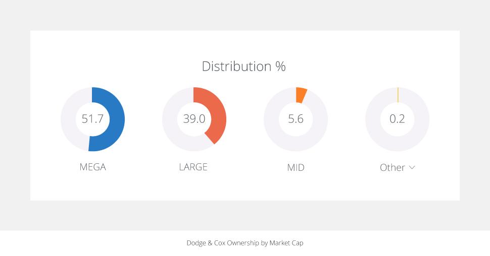 InsetImage_Distribution