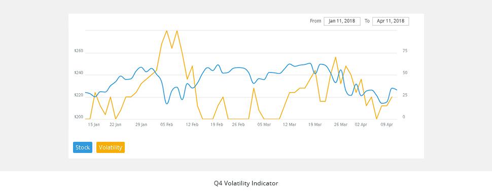 InsetImage3_NVIDIA_Q4_Volatility_Indicator_2