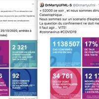 """Q INFOS - Les médecins aux ordres de l'Etat Profond sont en mission """"Faire Peur""""."""