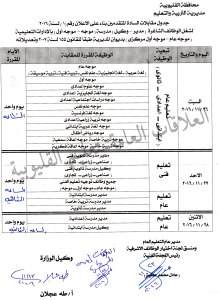 جدول مقابلات السادة المتقدمين لشغل وظائف شاغرة