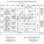 خطة توزيع منهج اللغة العربية للصف الأول الابتدائي