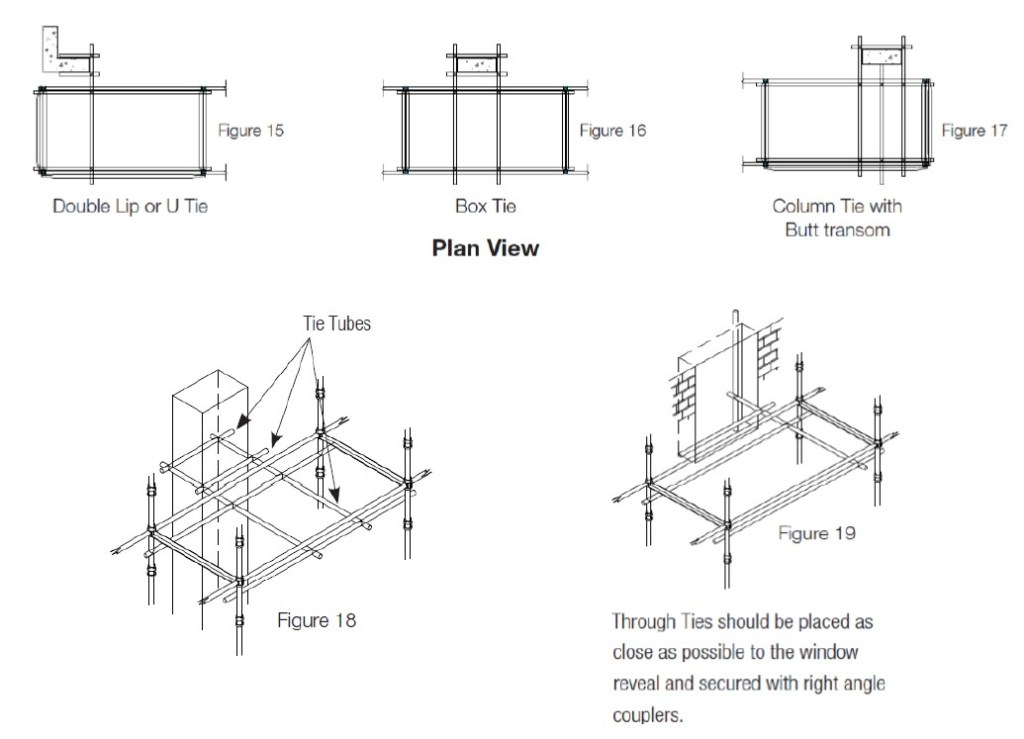 This image has an empty alt attribute; its file name is scaffoldings-figure-15-1024x739.jpg