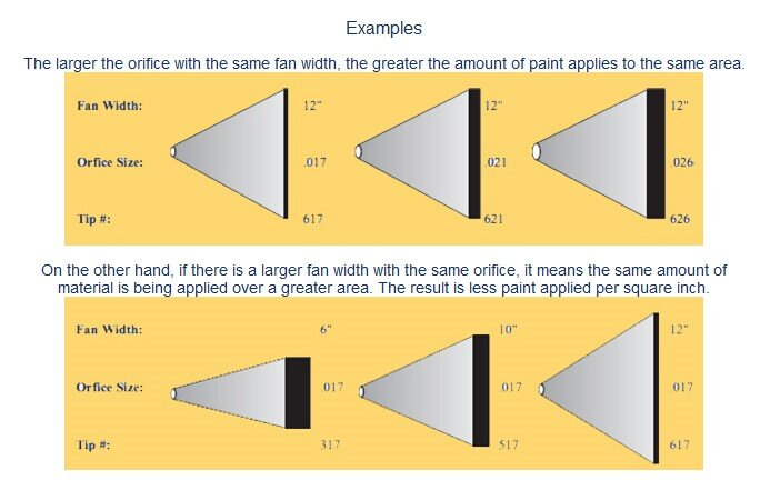 21-08-08-examples-for-fan-width-of-airless-spray-tips1536101770.jpg