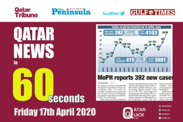 Qatar News in 60 Seconds - Friday April 17th