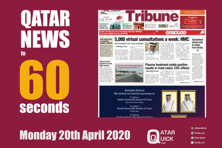 It's Monday the 20th of April, this is the news in 60 seconds The Tribune lead with – 5,000 virtual consultations a week. The service Hamad Medical Corporation launched 2 weeks ago, offering consultations for 11 specialties by phone. Has now increased to 15 specialties and is available 7am – 10pm, 7 days a week. Google Cloud has joined the remote working initiative launched by the Communications Regulatory Authority. And is offering businesses a number of services for free at this time. In the Gulf Times - The Ministry of Education say that Private Schools have to undertake their enrolling procedures online. Ooredoo has announced that customers can now have their YouTube Premium Subscription added to their bill, or deducted from their credit balance. KIMS Medical Centre launch their TeleHealth service. You can book a 15 minuet video consultation online. And receive a prescription by email. HMC Tweet the latest COVID-19 update; 440 new cases, 8 recovered and no new deaths.