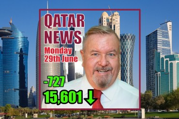 The Qatar News in around 60 Seconds – Monday 29th June 2020