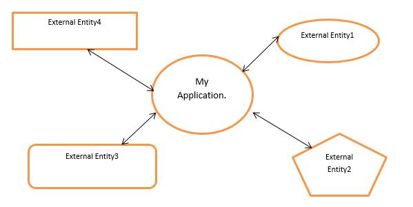 JMeter architecture