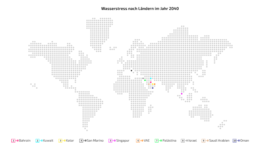 Wasserstress-Welt-Länder
