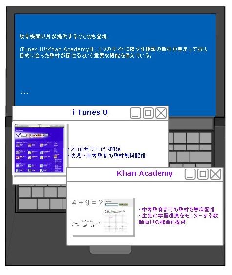 MOOC4