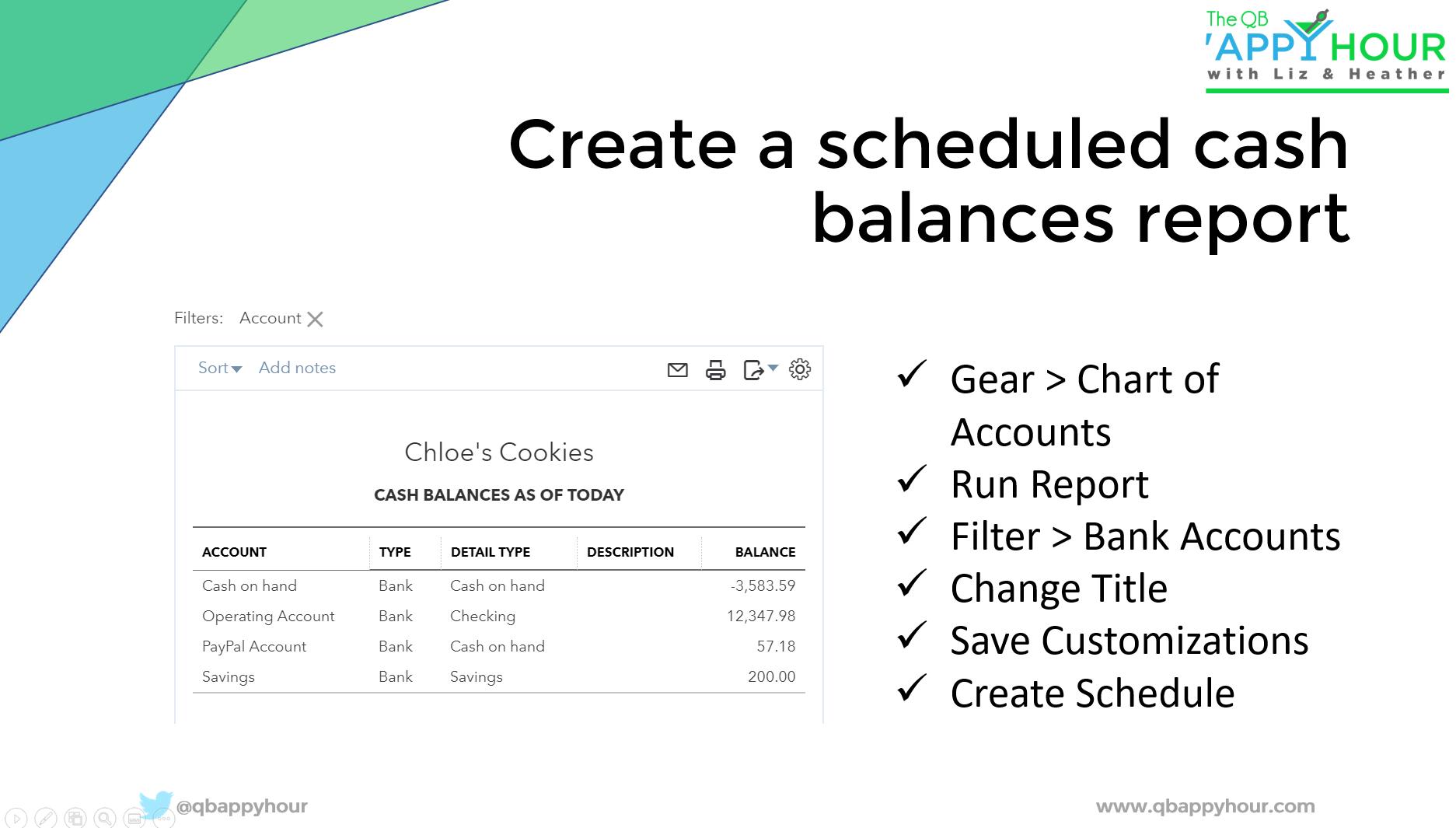 Create a scheduled cash balances report
