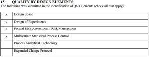 QbD Elements