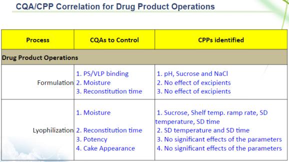 CQA CPP for AVAX