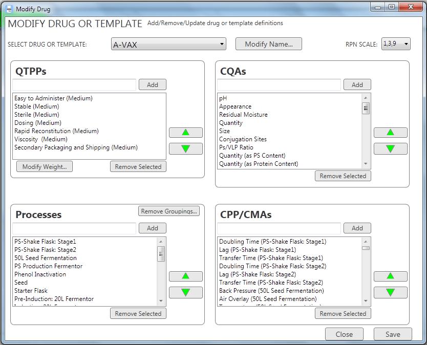 A-Vax QTPP CQA CPP CMA