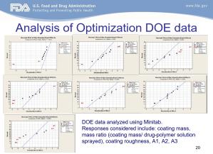 QbD Implementation on Medical Devices (Drug Eluting Stents)