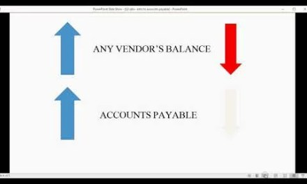 Video: 14 qbo what is accounts payable