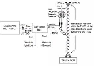 Installation Instructions | DSA J1939 Converter Box