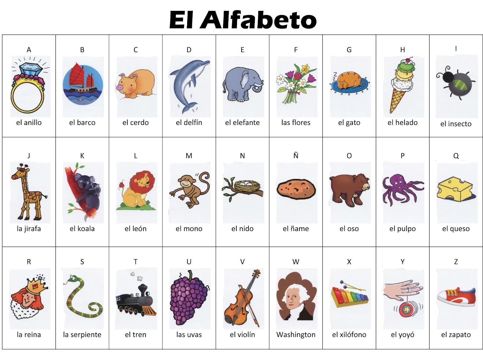 Alphabet Espagnol En Images A Imprimer