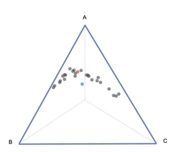 triad+AM+GM_crop_sm