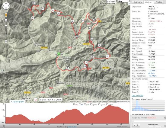 Mapa recorregut 1a etapa Bi6000 en BTT