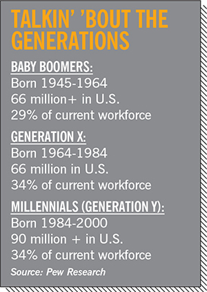 Millennials dominate