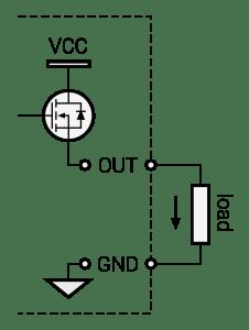 Push-type output