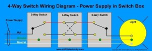 What is the difference between a single pole and dual pole light switch?  Quora