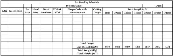 Beams Size Steel Footing