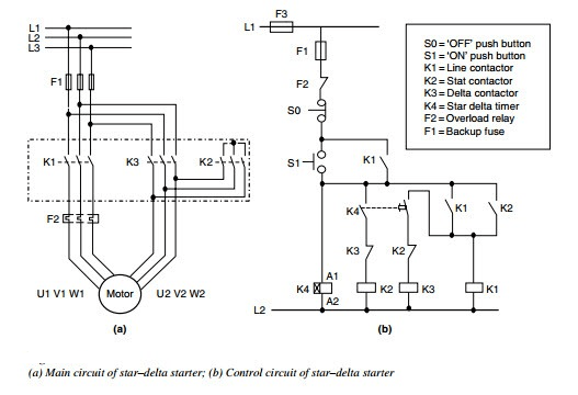 Why Is Star Delta Starter Preferred With An Induction