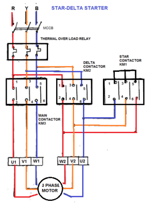 What are the ponents required for the star delta wiring