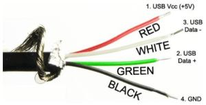How many wires are in a USB?  Quora