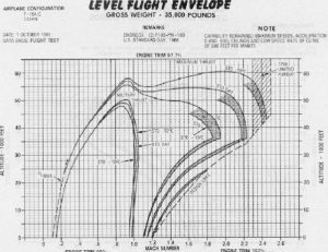 How does a Boeing 777 operate at 40,000 feet where the air