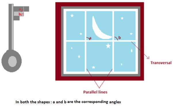 Corresponding Angle 3