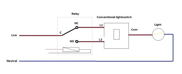 How To Connect A Relay And Physical Switch To A Control