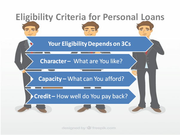 City Bank Personal Loan Eligibility