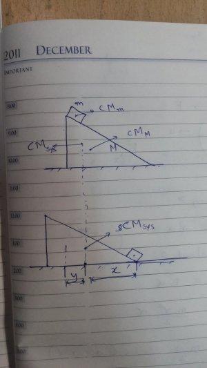 Classical mechanics: A block of mass 'm' is sliding on a
