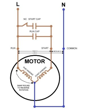 If a single phase motor hums but refuses to start, what are the likely test to be carried out