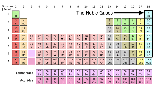 Heavy Metals On Periodic Table Image Collections Periodic Table Of